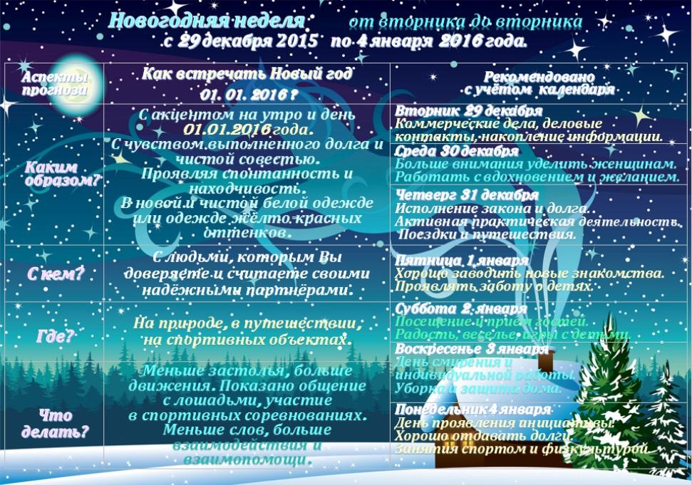 Астрологический прогноз  на неделю с 29 декабря 2015  по 4 января 2016 года.