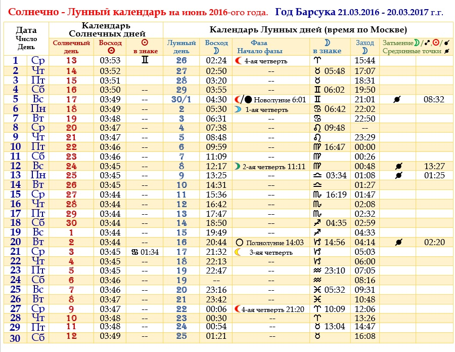 Солнечно-Лунный календарь  на 1.06.-30.06.2016