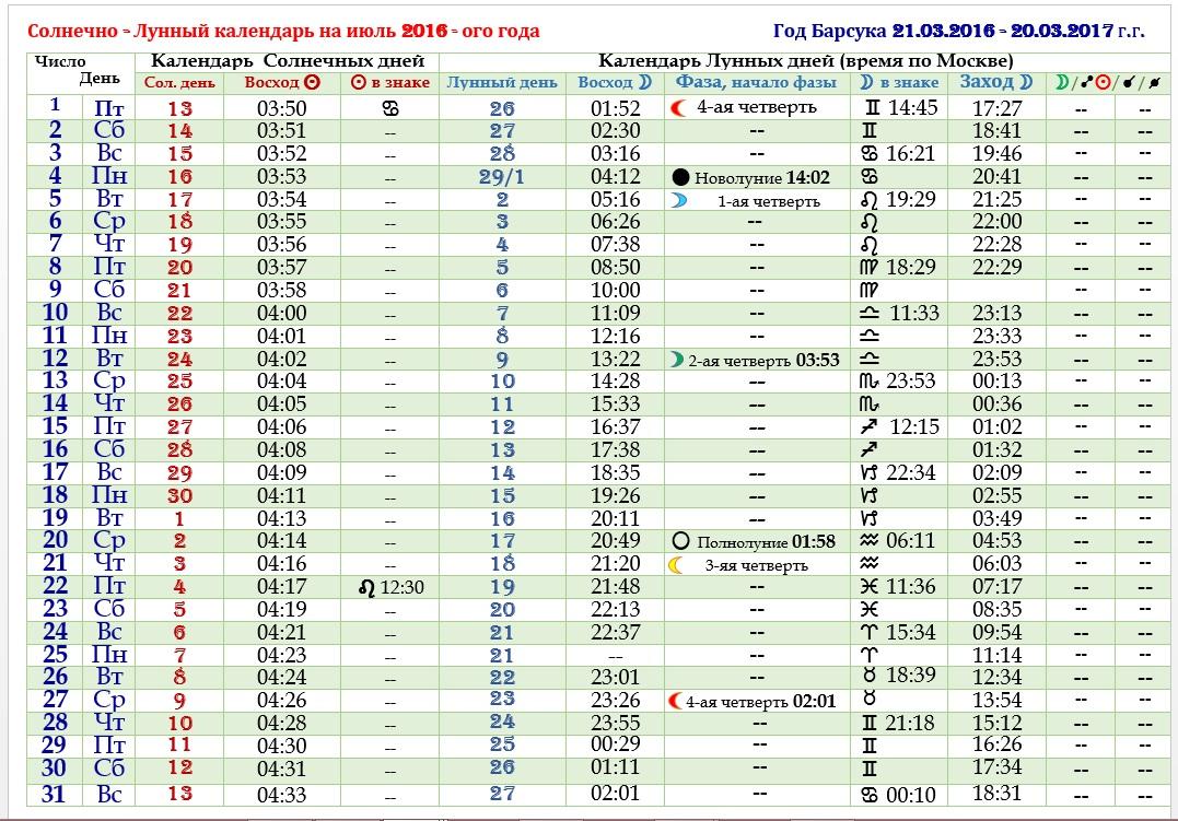Солнечно - Лунный календарь на июль 2016-ого года