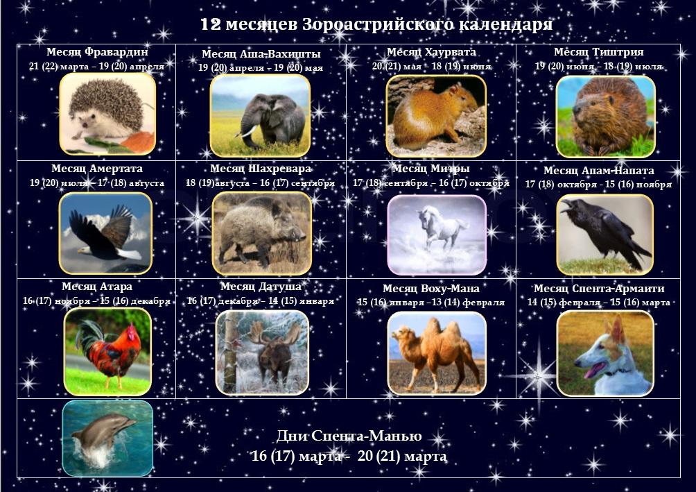 Месяйы Зороастрийского календаря