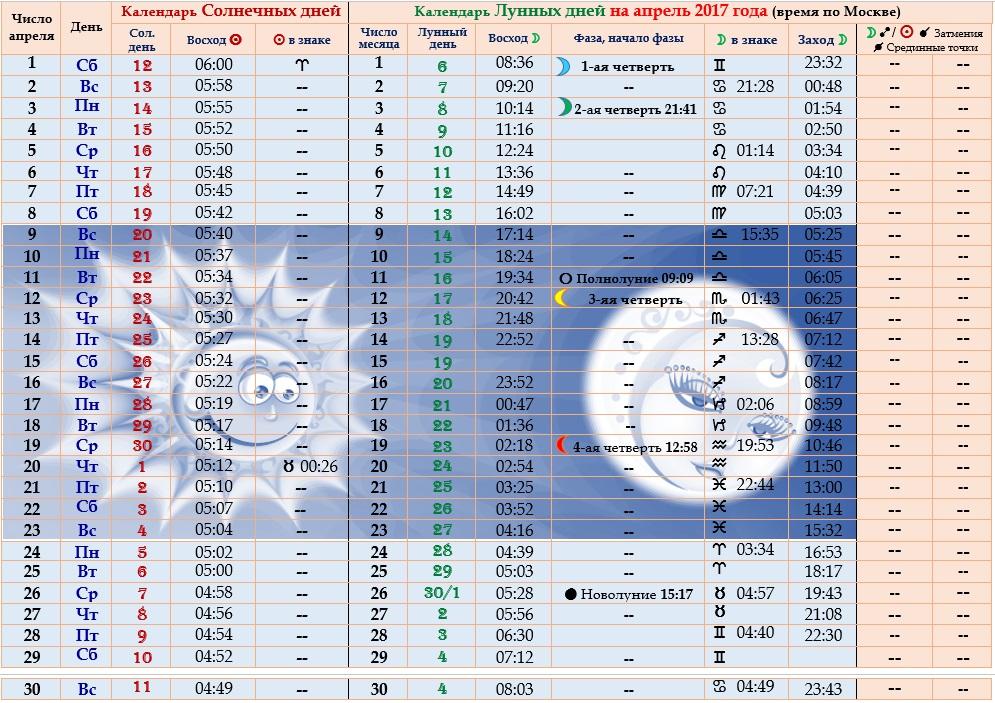 Солнечно-Лунный календарь на апрель 2017 года
